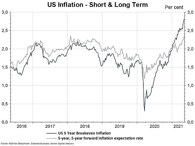 Risk Monitor - US Inflation Monitor
